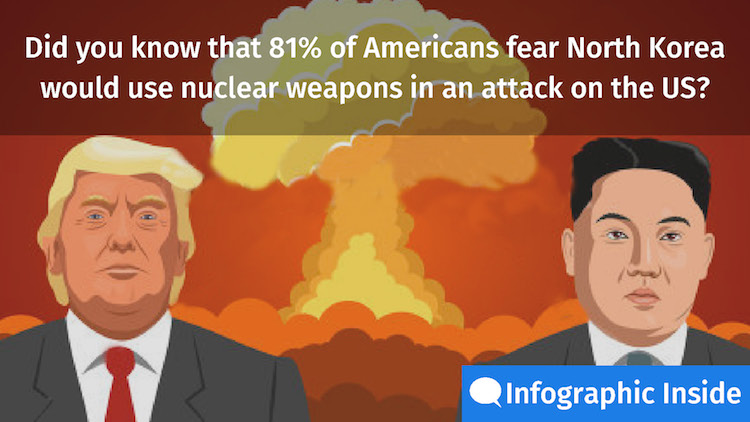 Declaration of War? North Korea and What Americans Think About Recent Threats
