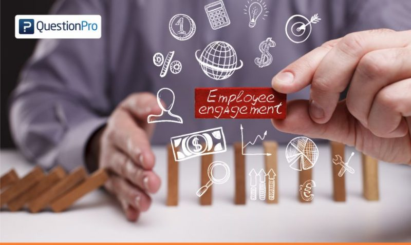 Innovation fueled Employee Engagement