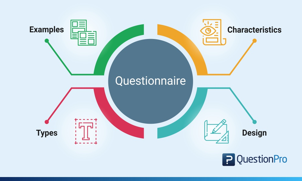 Questionnaire: Definition, Examples, Design and Types | QuestionPro